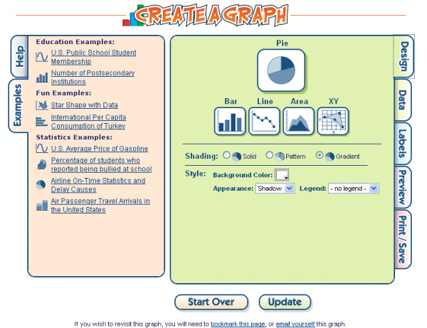 Create A Graph Screenshot